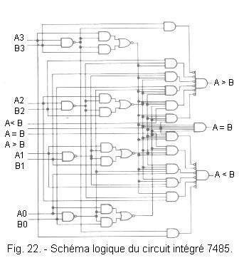 Binary comparators ci 7485 multiplexers ci 74157 for Multiplexeur logique